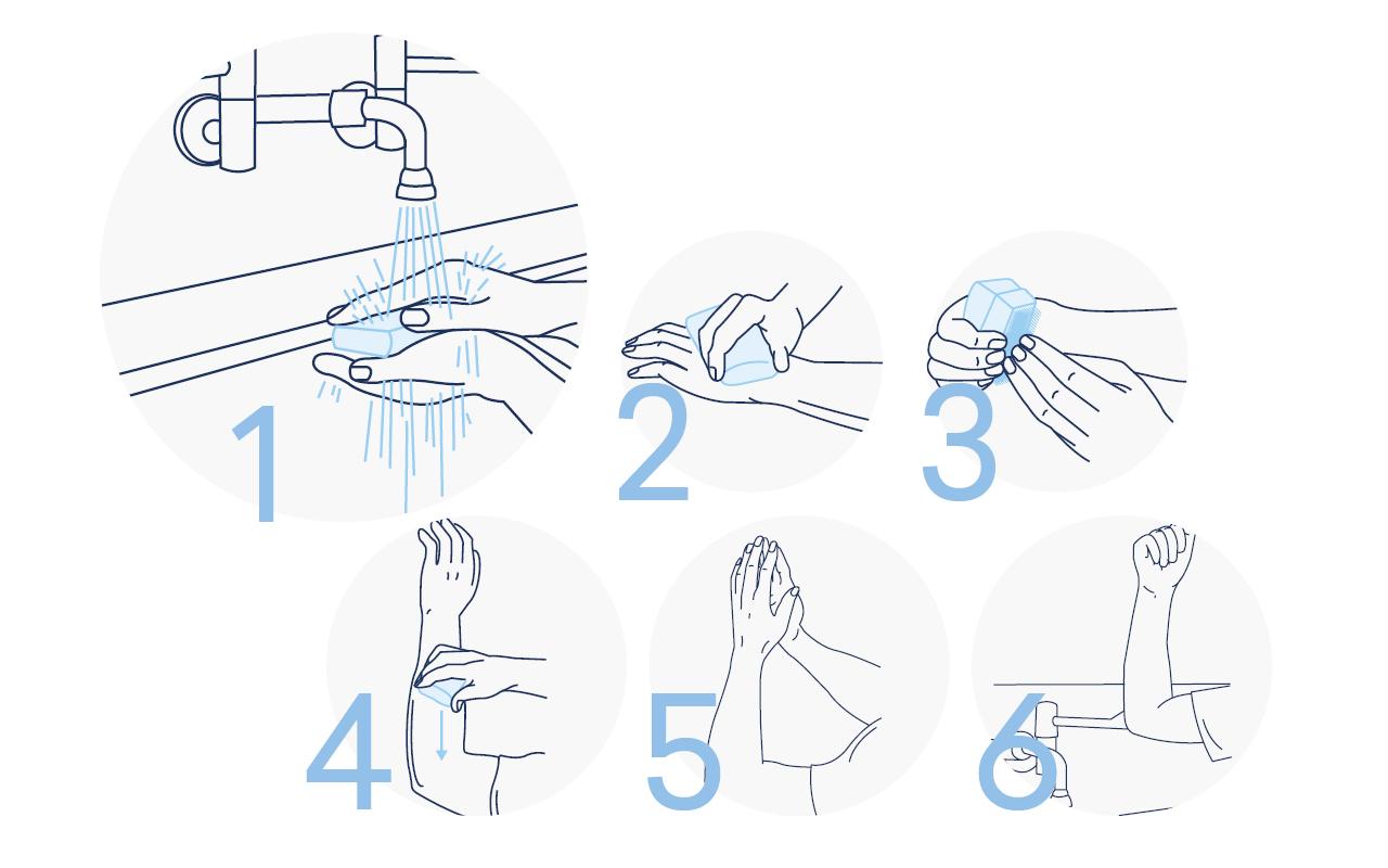 Lavaggio delle mani con spazzolino chirurgico